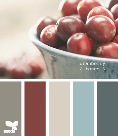 CranberryTones610