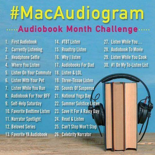MacAudiogram