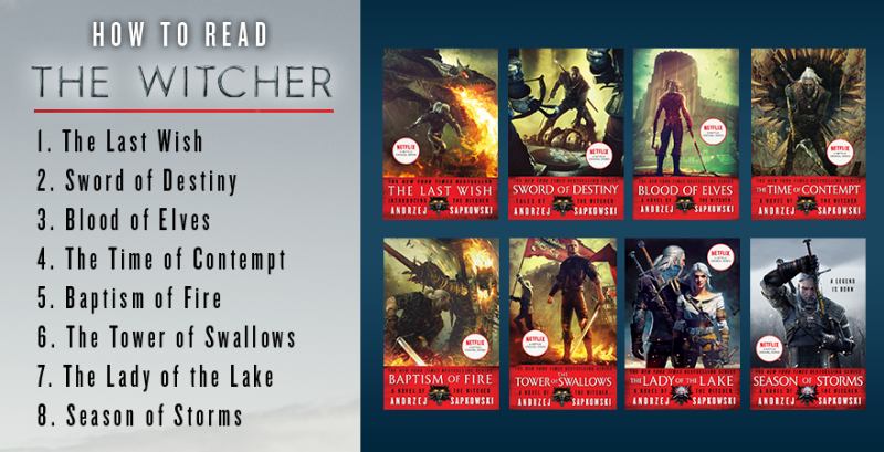 Reading order for the Witcher